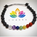 bratara 7 chakre neagra accesorii pentru starea ta de bine! bratara 7 chakre neagra cu cristale naturale pentru 7 chakre 3